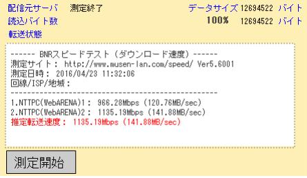 so-net NURO